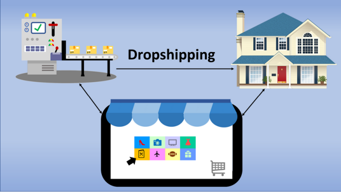 Drop-shipping is efficient and cost-effective